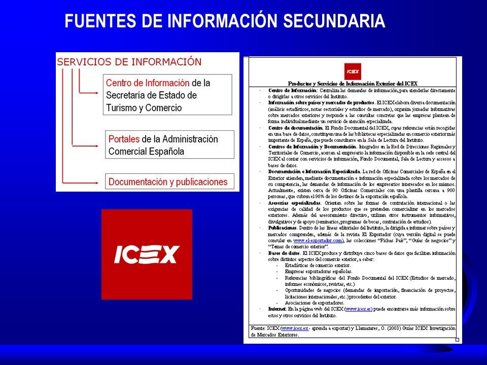 F INSTITUTO ESPAÑOL DE COMERCIO EXTERIOR (ICEX) –Centro de información.