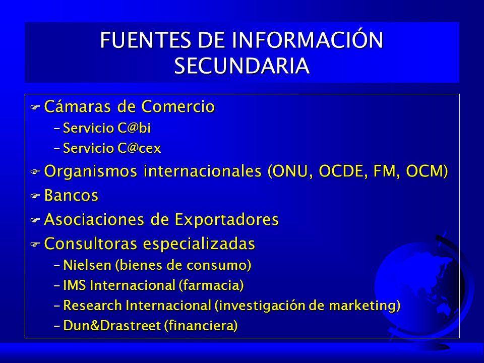 FUENTES DE INFORMACIÓN SECUNDARIA F Cámaras de Comercio –Servicio C@bi –Servicio C@cex F Organismos internacionales (ONU, OCDE, FM, OCM) F Bancos F As