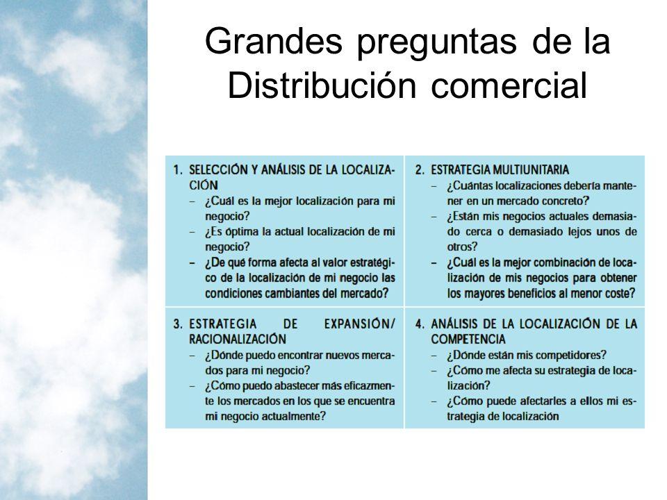 Grandes preguntas de la Distribución comercial