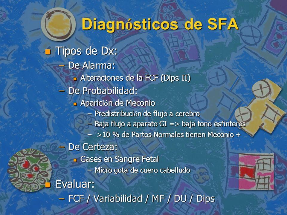Diagn ó sticos de SFA n Tipos de Dx: –De Alarma: n Alteraciones de la FCF (Dips II) –De Probabilidad: Aparici ó n de Meconio Aparici ó n de Meconio –P