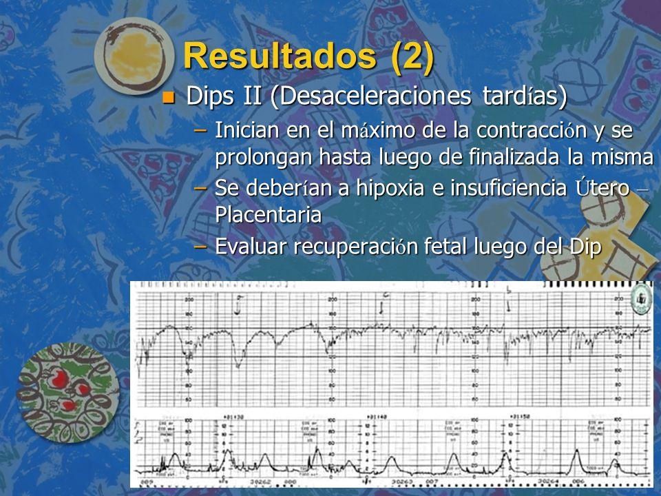Resultados (2) Dips II (Desaceleraciones tard í as) Dips II (Desaceleraciones tard í as) –Inician en el m á ximo de la contracci ó n y se prolongan ha