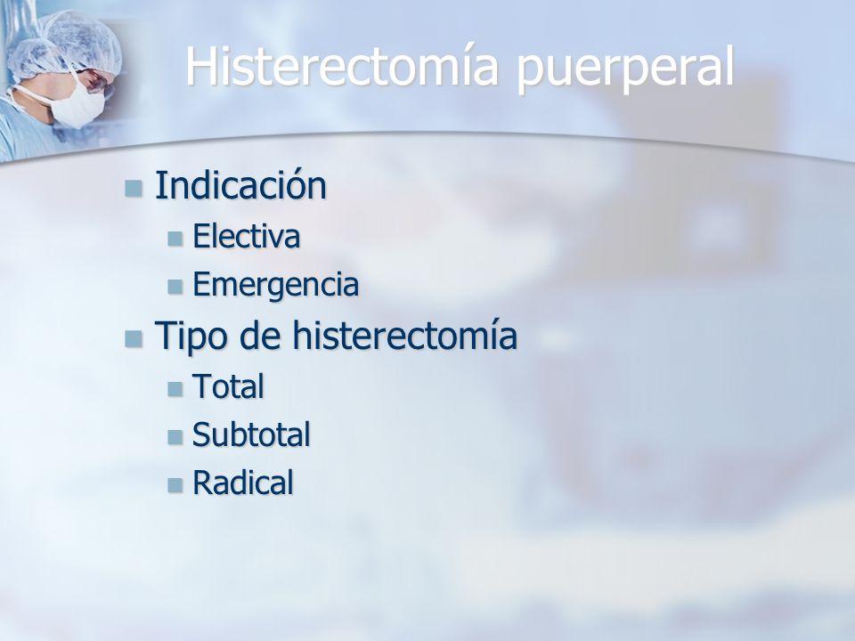 Histerectomía puerperal Indicación Indicación Electiva Electiva Emergencia Emergencia Tipo de histerectomía Tipo de histerectomía Total Total Subtotal