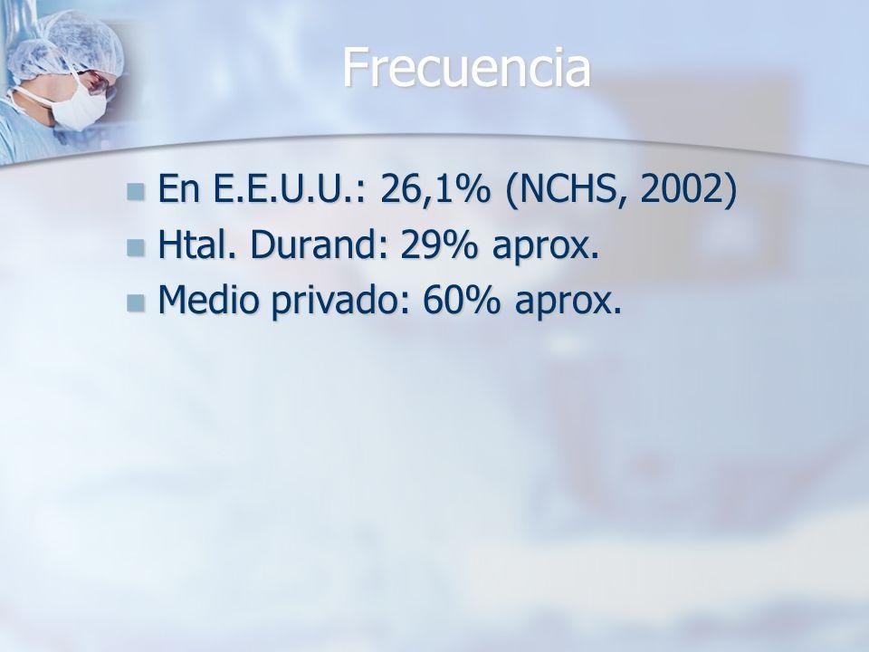 Frecuencia En E.E.U.U.: 26,1% (NCHS, 2002) En E.E.U.U.: 26,1% (NCHS, 2002) Htal. Durand: 29% aprox. Htal. Durand: 29% aprox. Medio privado: 60% aprox.