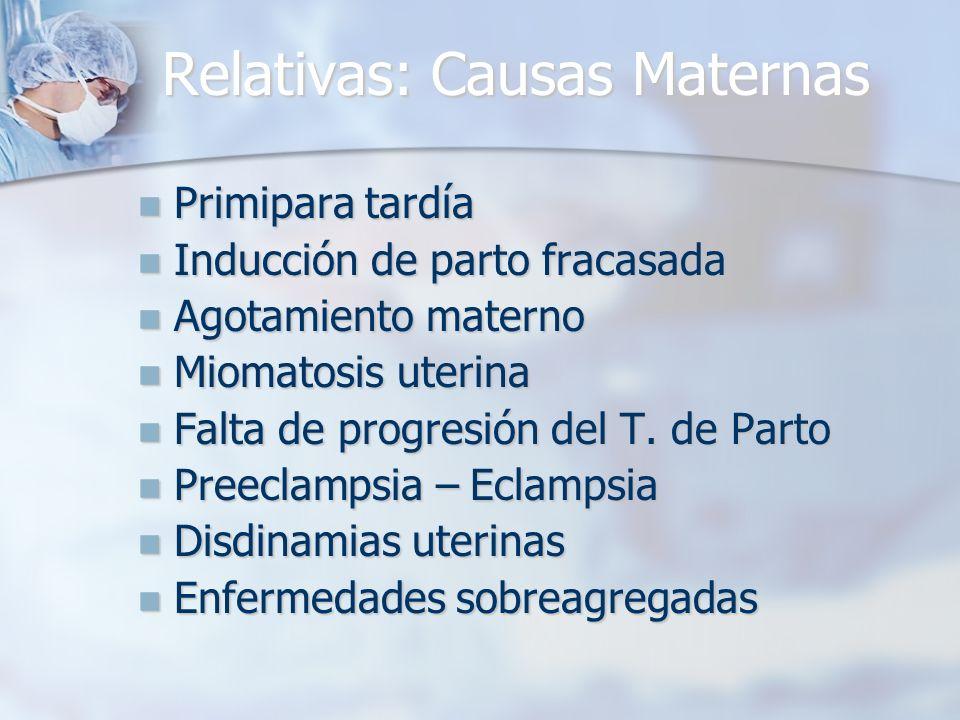 Relativas: Causas Maternas Primipara tardía Primipara tardía Inducción de parto fracasada Inducción de parto fracasada Agotamiento materno Agotamiento