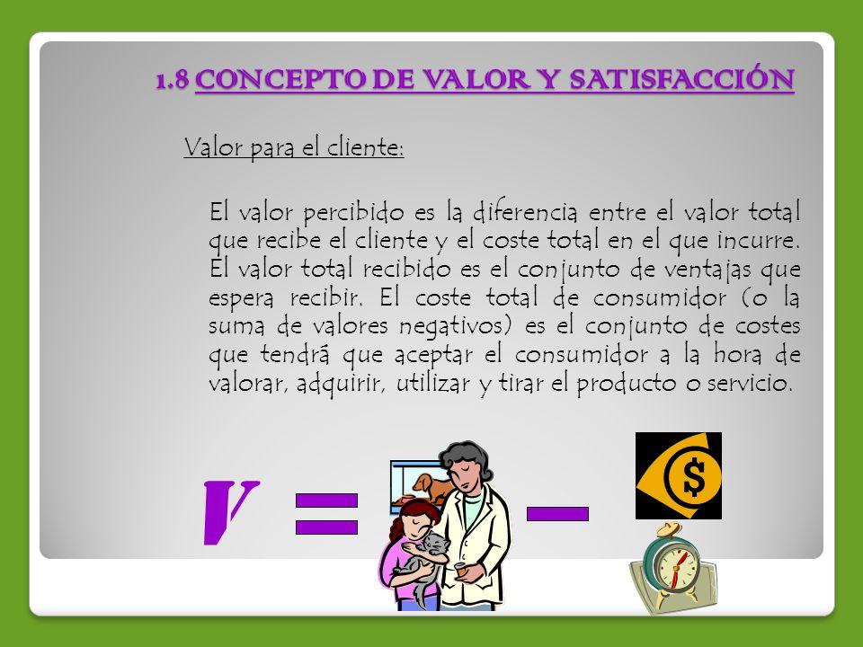 1.7 IMPORTANCIA Y FUNCIONES DE LA MERCADOTECNIA Seis funciones proporcionan en conjunto el procesos sistemático de la mercadotecnia: para el fabricant