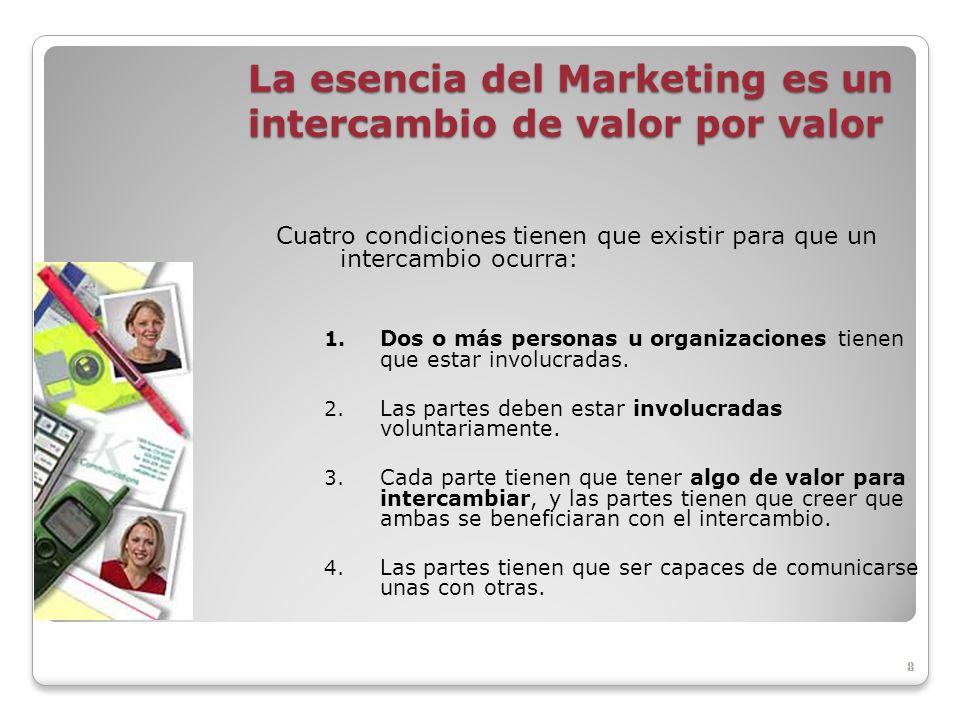Principales conceptos de marketing Conceptos centrales del marketing Conceptos básicos de marketing Necesidades, deseos y demandas Productos y servici