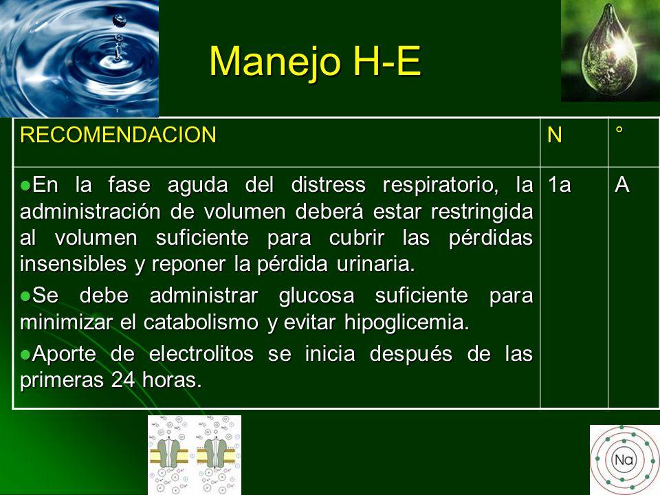 TRATAMIENTO MEDIDAS GENERALES Ambiente térmico neutro Ambiente térmico neutro Aporte adecuado de fluidos Aporte adecuado de fluidos Manejo de trastorn