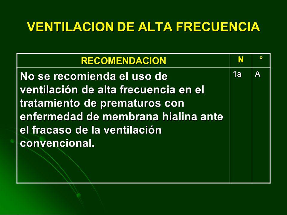VENTILACION MECANICA No hay evidencias del beneficio de la modalidad ventilatoria sincronizado (SIMV) en el tratamiento de la enfermedad de membrana h