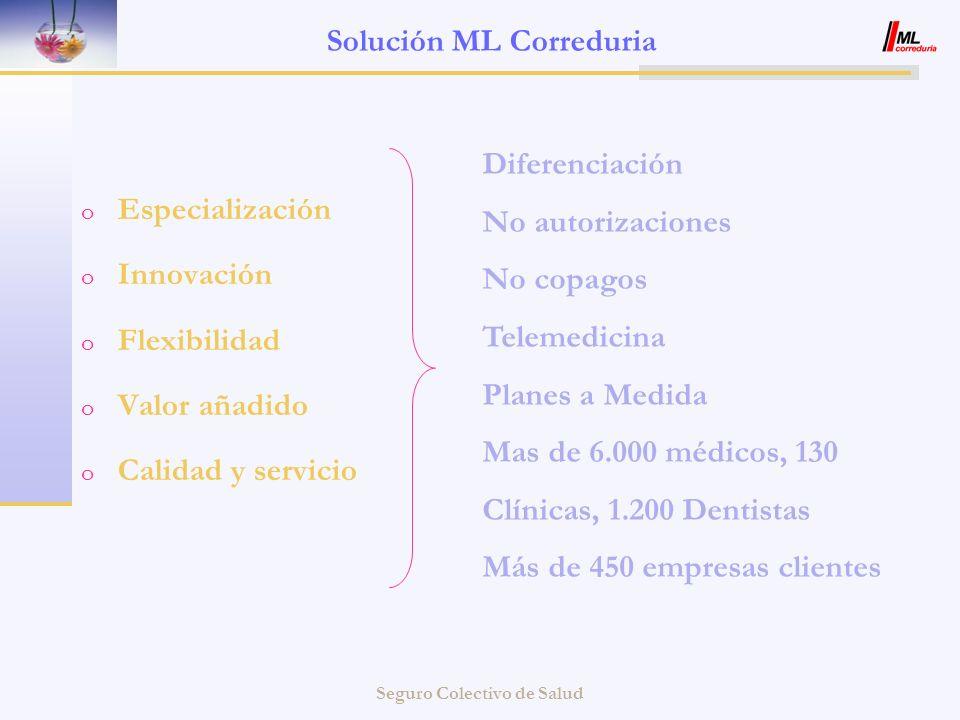 Seguro Colectivo de Salud Solución ML Correduria o Especialización o Innovación o Flexibilidad o Valor añadido o Calidad y servicio Diferenciación No