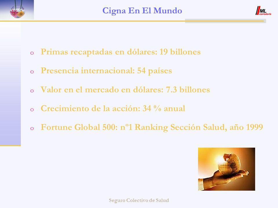 Seguro Colectivo de Salud Cigna En El Mundo o Primas recaptadas en dólares: 19 billones o Presencia internacional: 54 países o Valor en el mercado en