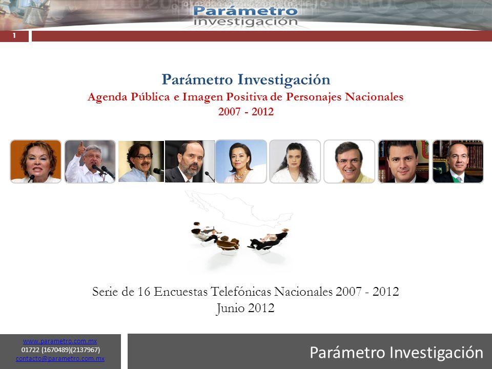 Parámetro Investigación www.parametro.com.mx 01722 (1670489)(2137967) contacto@parametro.com.mx contacto@parametro.com.mx 2 Metodología
