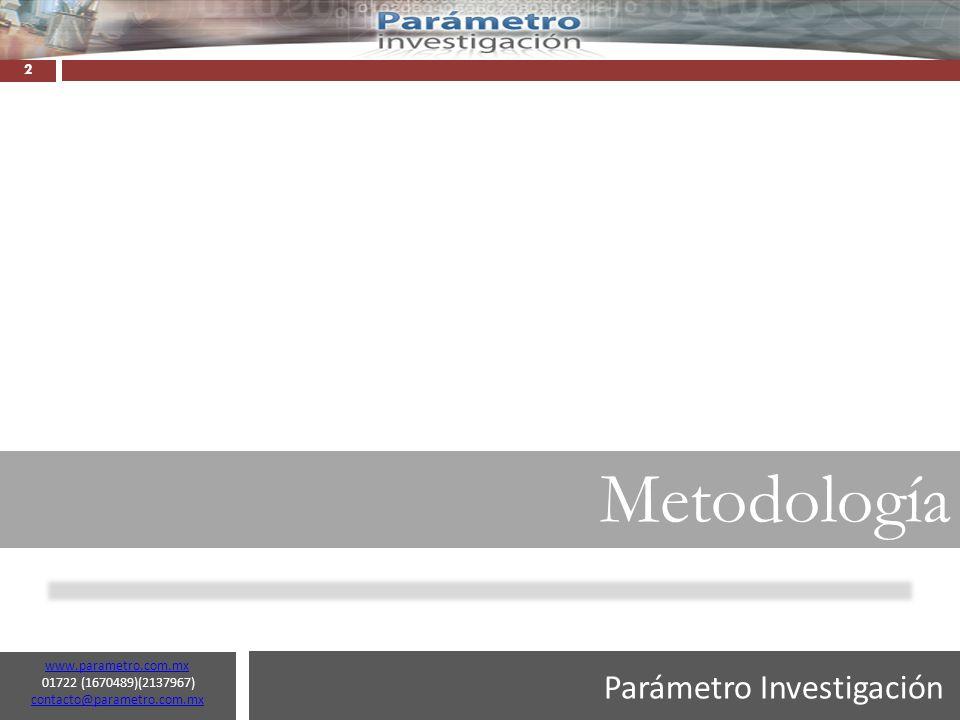 Parámetro Investigación www.parametro.com.mx 01722 (1670489)(2137967) contacto@parametro.com.mx contacto@parametro.com.mx 3 Metodología Tipo de levantamiento: Encuesta Telefónica Nacional Encuesta Fecha de levantamiento Encuesta Fecha de levantamiento 1ª Encuesta Telefónica NacionalDel 10 al 14 de octubre 20079ª Encuesta Telefónica NacionalDel 2 al 4 de septiembre del 2010 2ª Encuesta Telefónica NacionalDel 12 al 15 de febrero 200810ª Encuesta Telefónica NacionalDel 8 al 11 de diciembre del 2010 3ª Encuesta Telefónica NacionalDel 20 al 24 de septiembre de 200811a Encuesta Telefónica NacionalDel 20 al 25 de abril del 2011 4ª Encuesta Telefónica NacionalDel 12 al 14 de febrero 200912ª Encuesta Telefónica NacionalDel 3 al 5 de agosto de 2011 5ª Encuesta Telefónica NacionalDel 22 al 24 de julio 200913ª Encuesta Telefónica NacionalDel 24 al 26 de noviembre de 2011 6ª Encuesta Telefónica NacionalDel 22 al 24 de octubre 200914ª Encuesta Telefónica NacionalDel 17 al 20 de febrero de 2012 7ª Encuesta Telefónica NacionalDel 2 al 4 de febrero del 201015ª Encuesta Telefónica NacionalDel 14 al 15 de abril de 2012 8ª Encuesta Telefónica NacionalDel 2 al 4 de junio de 201016ª Encuesta Telefónica NacionalDel 18 al 20 de Junio de 2012