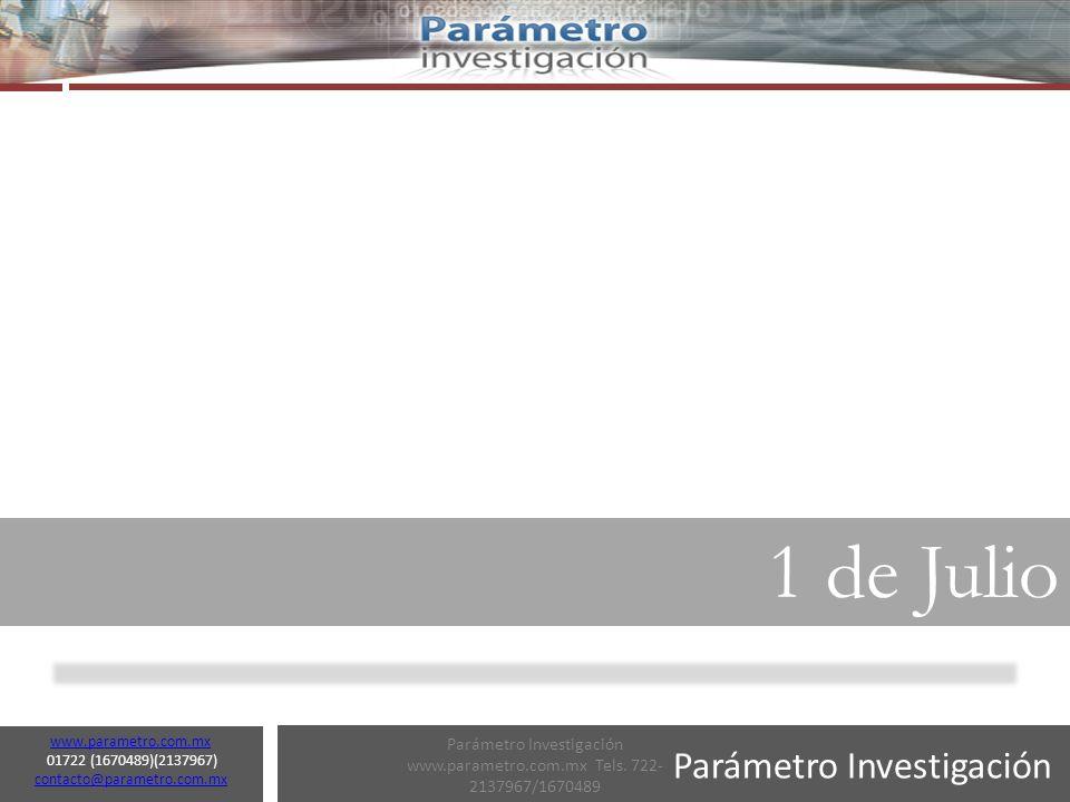 Parámetro Investigación www.parametro.com.mx 01722 (1670489)(2137967) contacto@parametro.com.mx contacto@parametro.com.mx 20 1 de Julio Parámetro Investigación www.parametro.com.mx Tels.