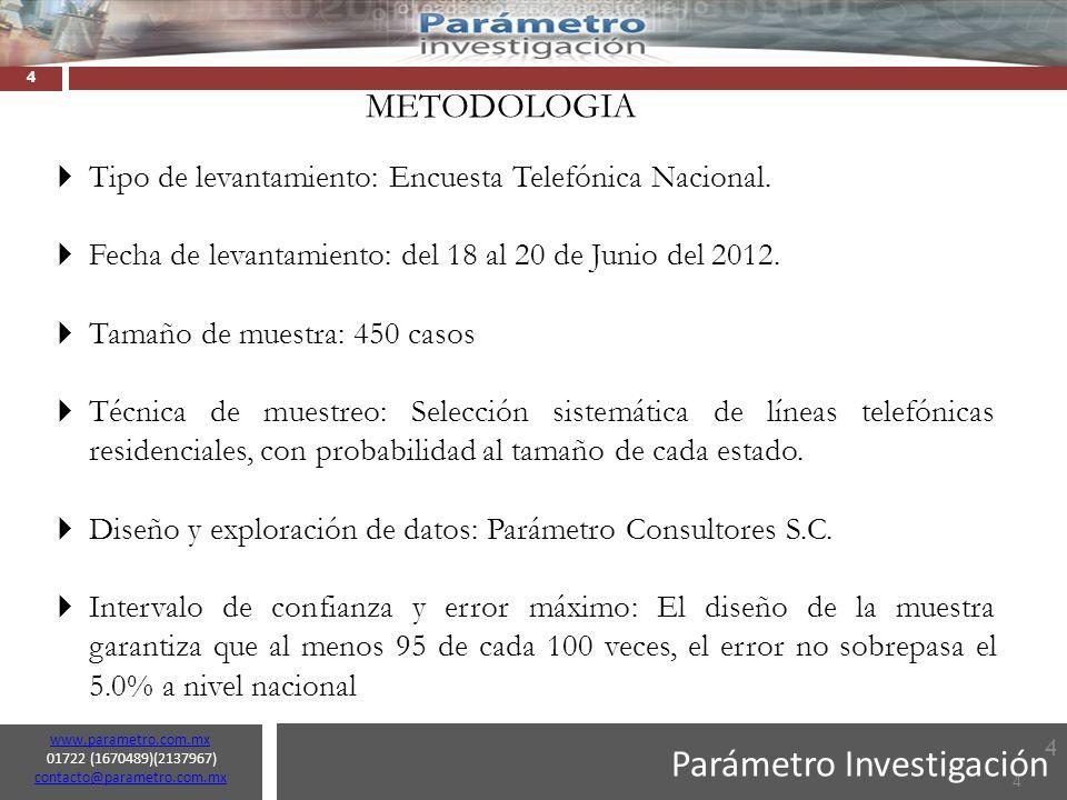 Parámetro Investigación www.parametro.com.mx 01722 (1670489)(2137967) contacto@parametro.com.mx contacto@parametro.com.mx 5 Series Telefónicas Parámetro Investigación www.parametro.com.mx Tels.