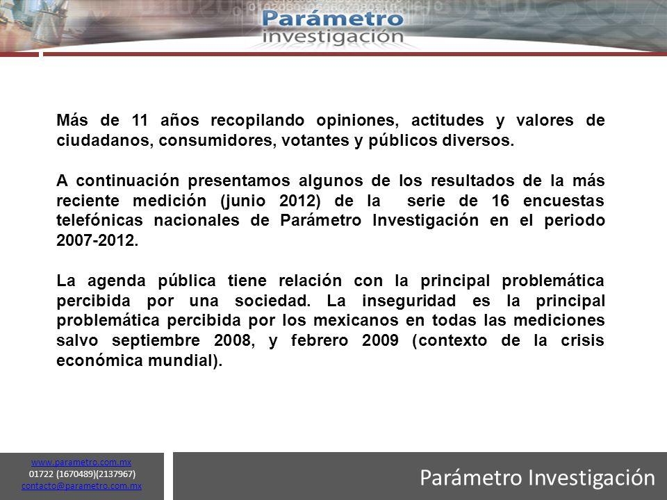 Parámetro Investigación www.parametro.com.mx 01722 (1670489)(2137967) contacto@parametro.com.mx contacto@parametro.com.mx 7 En su opinión ¿Cuál es la principal problemática que enfrenta actualmente el país?