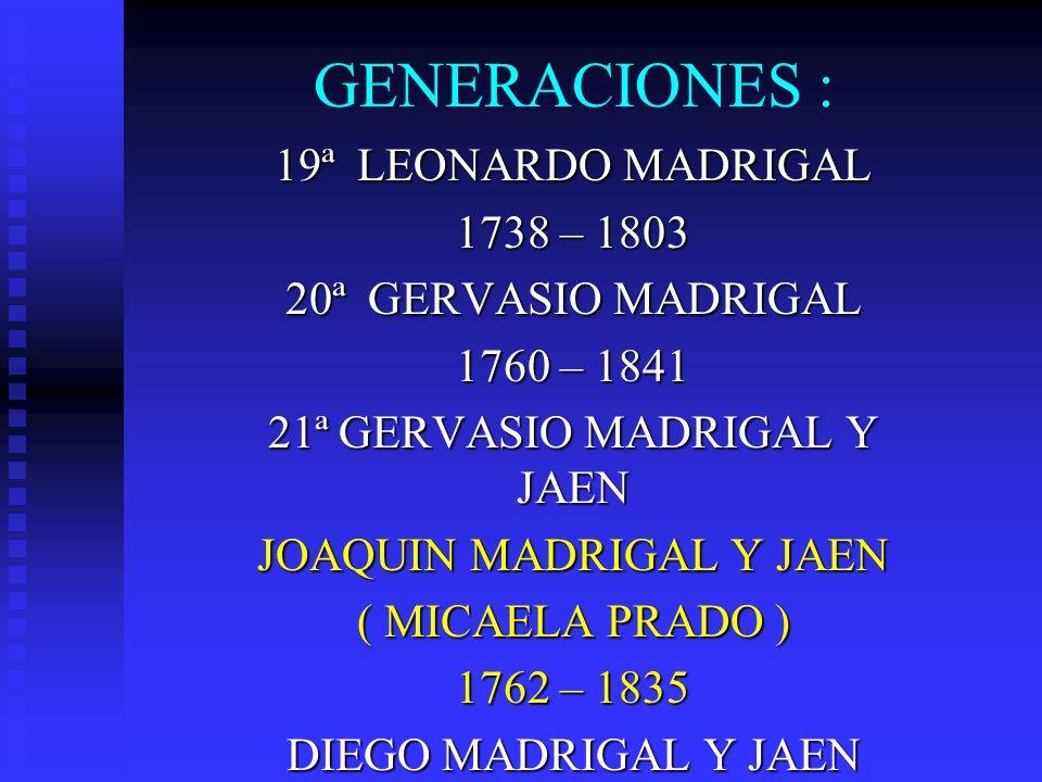 25ª LAURO MADRIGAL PARTIDA ( EMMA SUBIKURSKY ) 26ª ANTONIO MADRIGAL SUBIKURSKY RAUL MADRIGAL SUBIKURSKY LAURA MADRIGAL SUBIKURSKY CAROLINA MADRIGAL SUBIKURSKY JUANA MADRIGAL SUBIKURSKY MANUEL MADRIGAL SUBIKURSKY GUADALUPE MADRIGAL SUBIKURSKY
