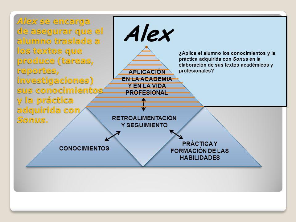 ¿Aplica el alumno los conocimientos y la práctica adquirida con Sonus en la elaboración de sus textos académicos y profesionales? RETROALIMENTACIÓN Y