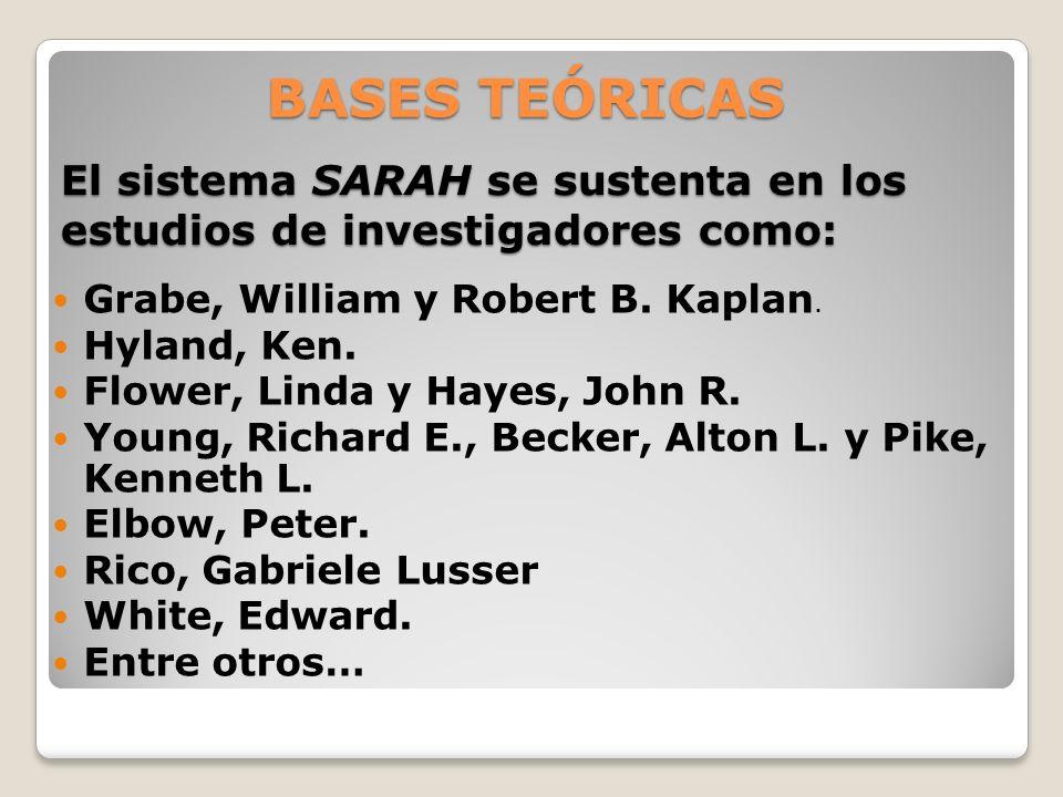 BASES TEÓRICAS El sistema SARAH se sustenta en los estudios de investigadores como: Grabe, William y Robert B. Kaplan. Hyland, Ken. Flower, Linda y Ha