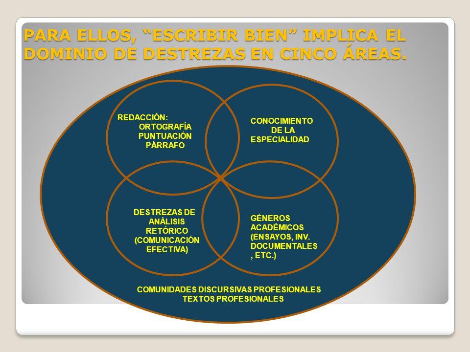 TODOS ELLOS COINCIDEN EN QUE EL MEDIO PARA CONSEGUIR LA MEJORA MÁS SIMPLE (ORTOGRAFÍA) ES EL MISMO PARA CONSEGUIR EL DOMINIO DE LO MÁS COMPLEJO (TEXTOS PROFESIONALES): LA ESCRITURA.