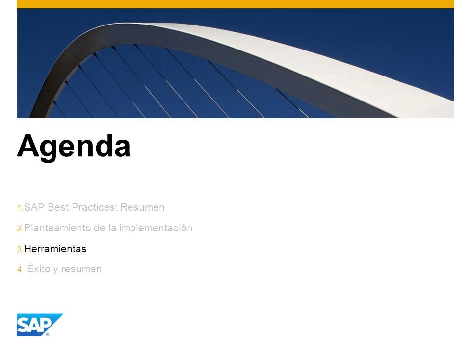 Agenda 1. SAP Best Practices: Resumen 2. Planteamiento de la implementación 3. Herramientas 4. Éxito y resumen