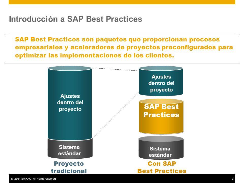 ©2011 SAP AG. All rights reserved.24 Gracias businessallinone@sap.com SAP Best Practices SAP AG