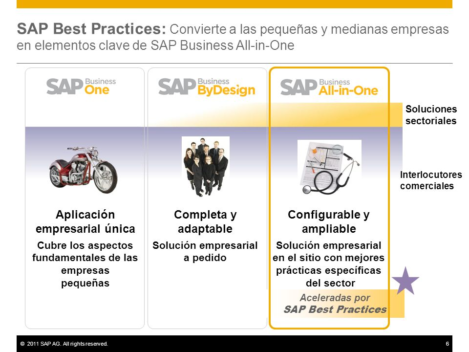 ©2011 SAP AG. All rights reserved.6 SAP Best Practices: Convierte a las pequeñas y medianas empresas en elementos clave de SAP Business All-in-One Con