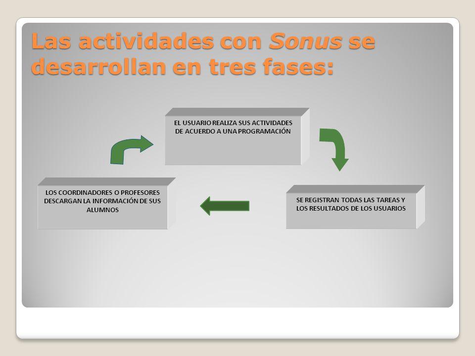 Las actividades con Sonus se desarrollan en tres fases: EL USUARIO REALIZA SUS ACTIVIDADES DE ACUERDO A UNA PROGRAMACIÓN SE REGISTRAN TODAS LAS TAREAS