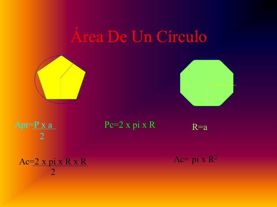 Área De Un Polígono Regular A=NoT x AT AT=L x a 2 a NoT=NoL A= NoL x L x a 2 A= P x a 2