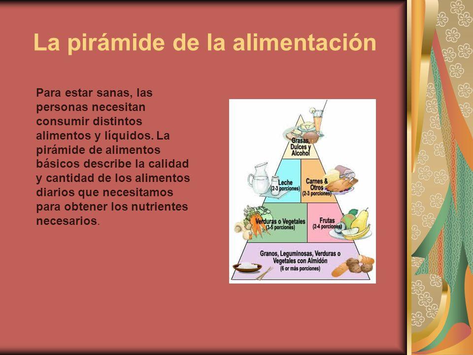 La pirámide de la alimentación Para estar sanas, las personas necesitan consumir distintos alimentos y líquidos. La pirámide de alimentos básicos desc
