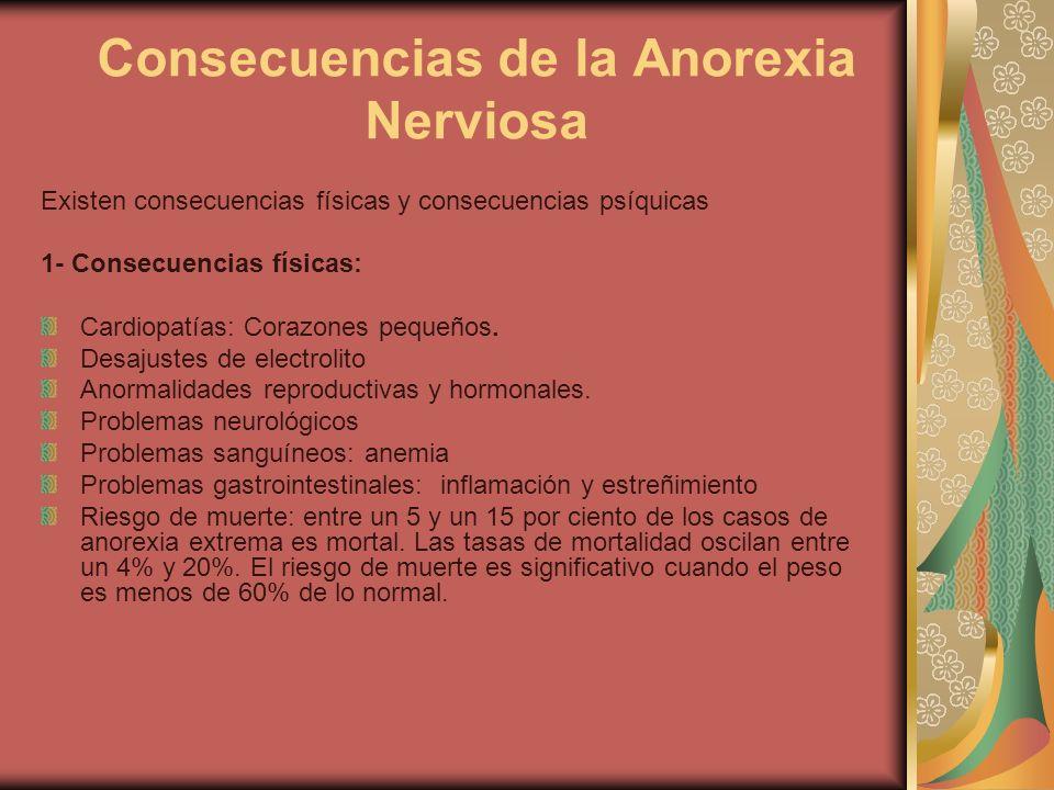 Consecuencias de la Anorexia Nerviosa Existen consecuencias físicas y consecuencias psíquicas 1- Consecuencias físicas: Cardiopatías: Corazones pequeñ