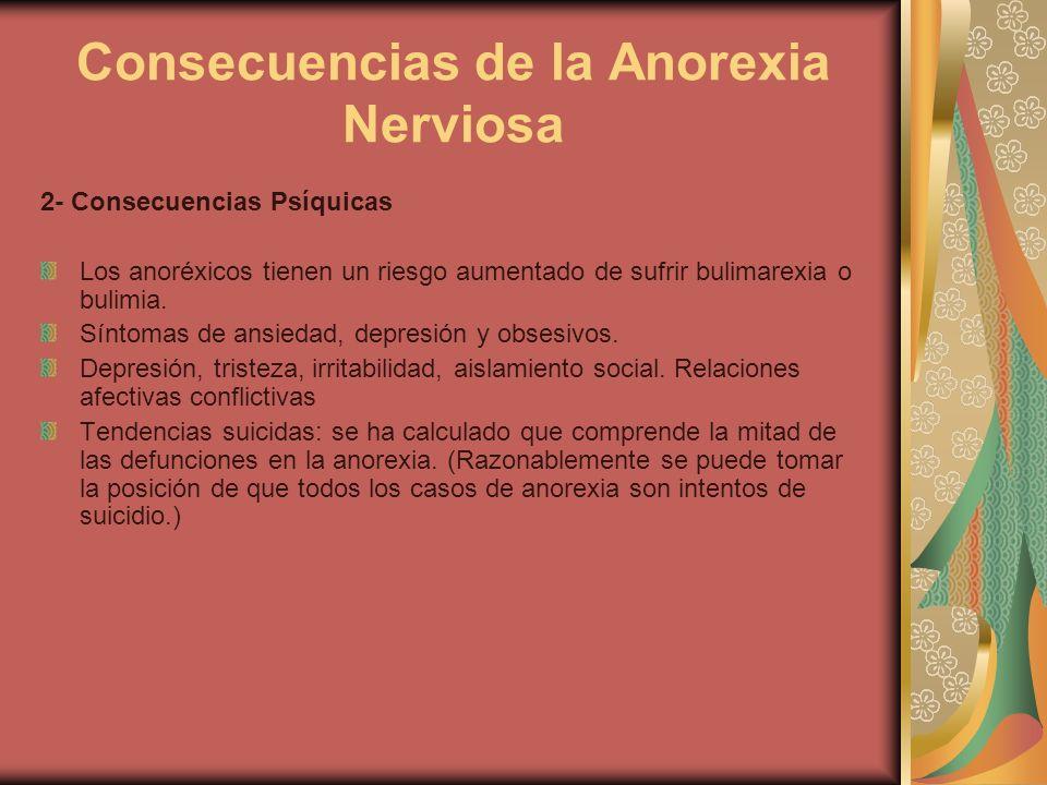 Consecuencias de la Anorexia Nerviosa 2- Consecuencias Psíquicas Los anoréxicos tienen un riesgo aumentado de sufrir bulimarexia o bulimia. Síntomas d