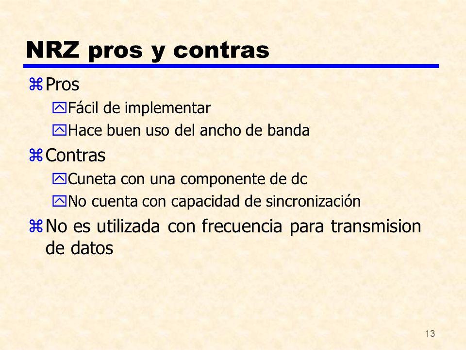 13 NRZ pros y contras zPros yFácil de implementar yHace buen uso del ancho de banda zContras yCuneta con una componente de dc yNo cuenta con capacidad