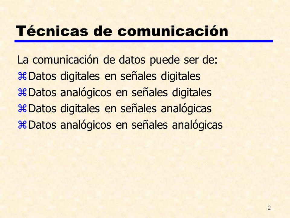 2 Técnicas de comunicación La comunicación de datos puede ser de: zDatos digitales en señales digitales zDatos analógicos en señales digitales zDatos