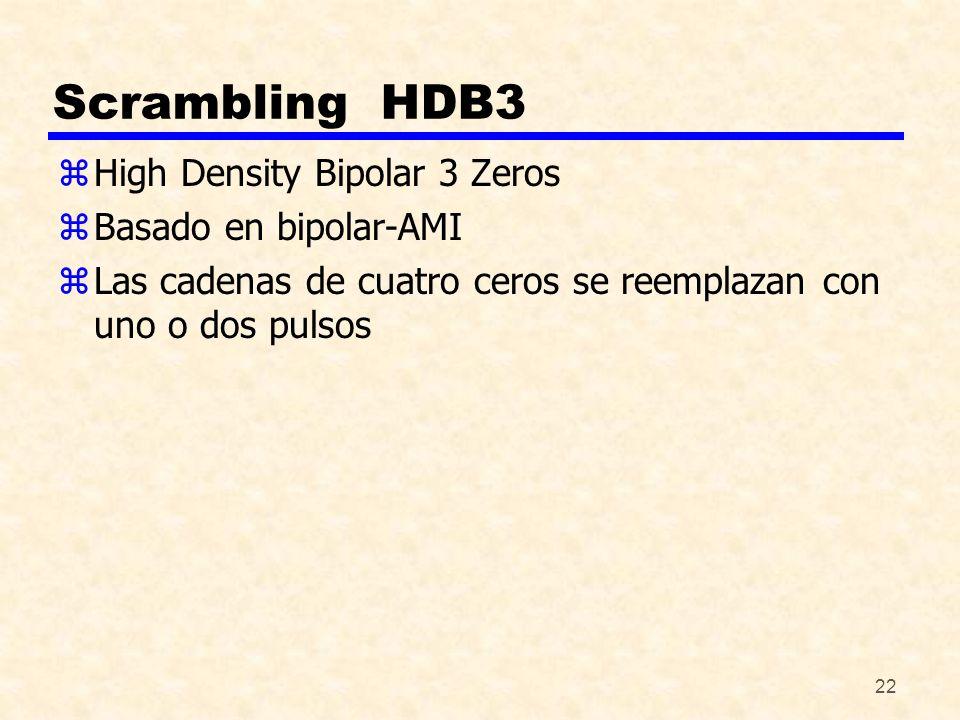 22 Scrambling HDB3 zHigh Density Bipolar 3 Zeros zBasado en bipolar-AMI zLas cadenas de cuatro ceros se reemplazan con uno o dos pulsos