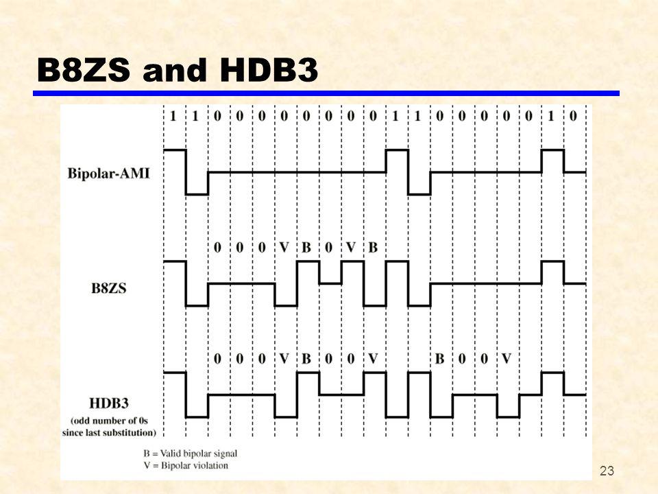 23 B8ZS and HDB3