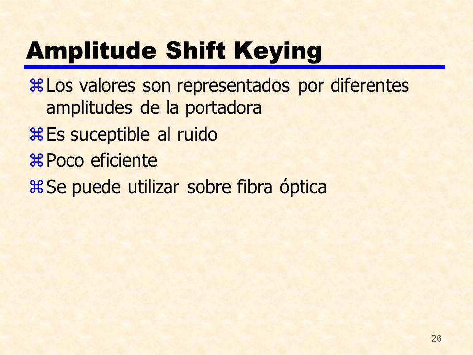 26 Amplitude Shift Keying zLos valores son representados por diferentes amplitudes de la portadora zEs suceptible al ruido zPoco eficiente zSe puede u
