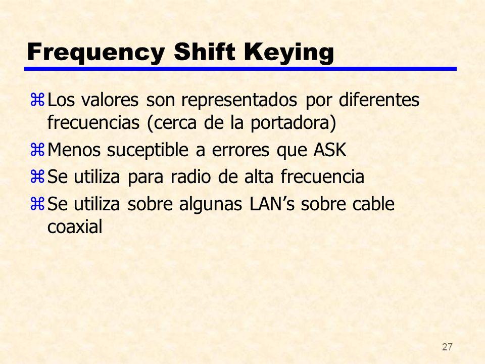 27 Frequency Shift Keying zLos valores son representados por diferentes frecuencias (cerca de la portadora) zMenos suceptible a errores que ASK zSe ut