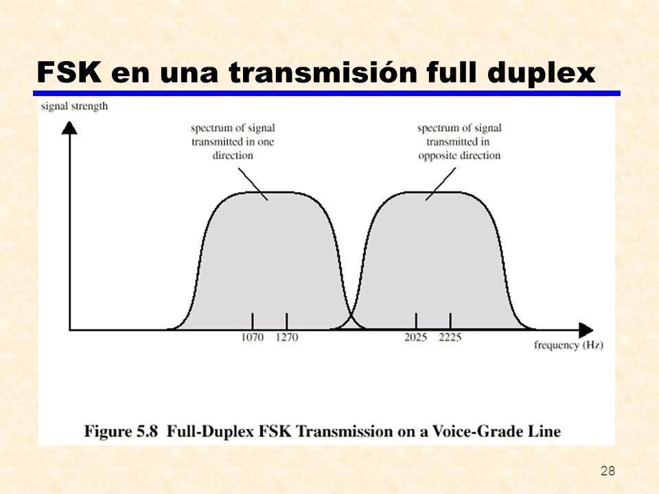 28 FSK en una transmisión full duplex