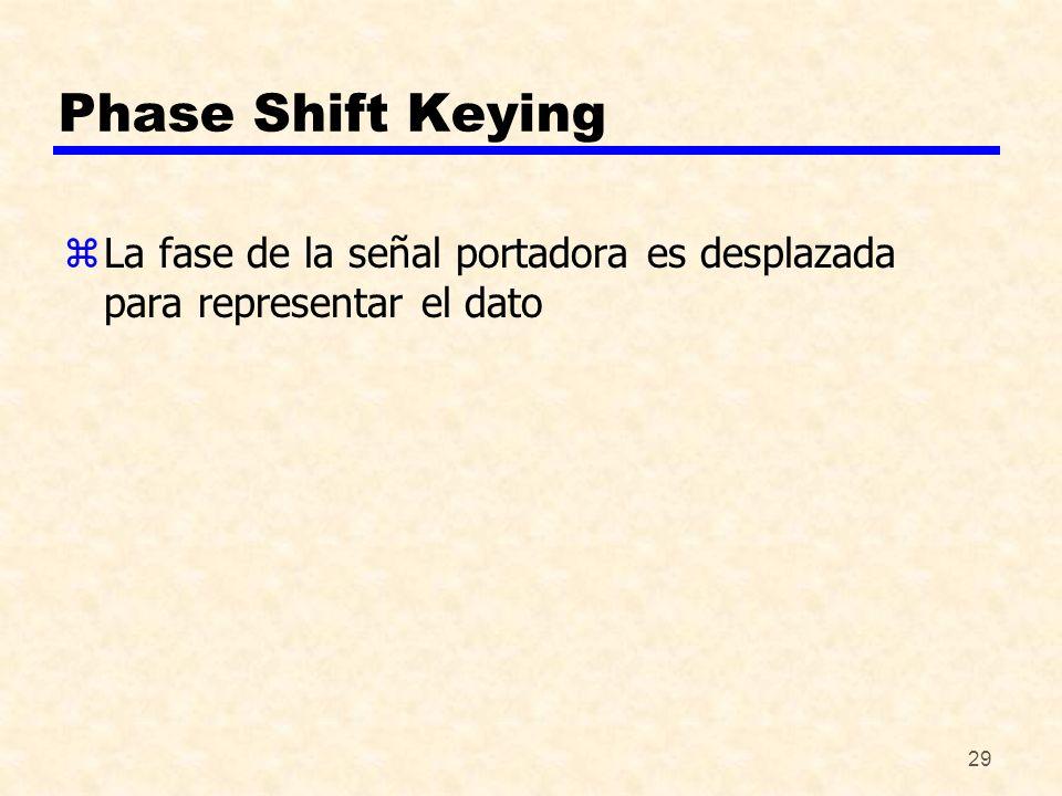 29 Phase Shift Keying zLa fase de la señal portadora es desplazada para representar el dato