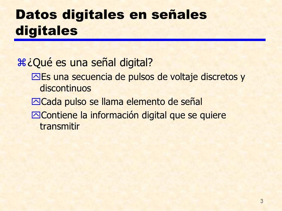 3 Datos digitales en señales digitales z¿Qué es una señal digital? yEs una secuencia de pulsos de voltaje discretos y discontinuos yCada pulso se llam