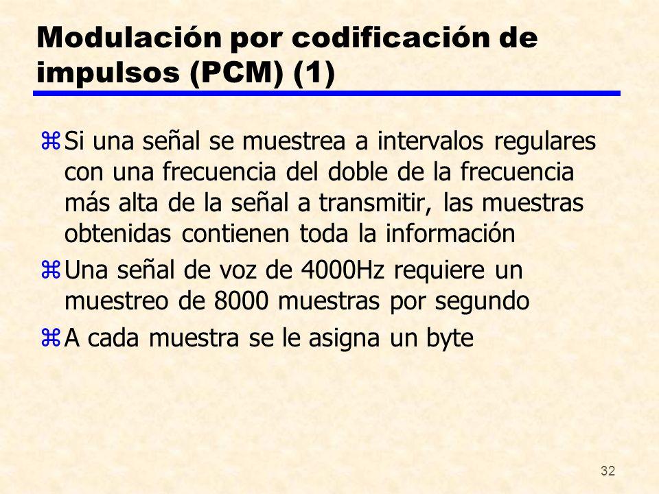32 Modulación por codificación de impulsos (PCM) (1) zSi una señal se muestrea a intervalos regulares con una frecuencia del doble de la frecuencia má