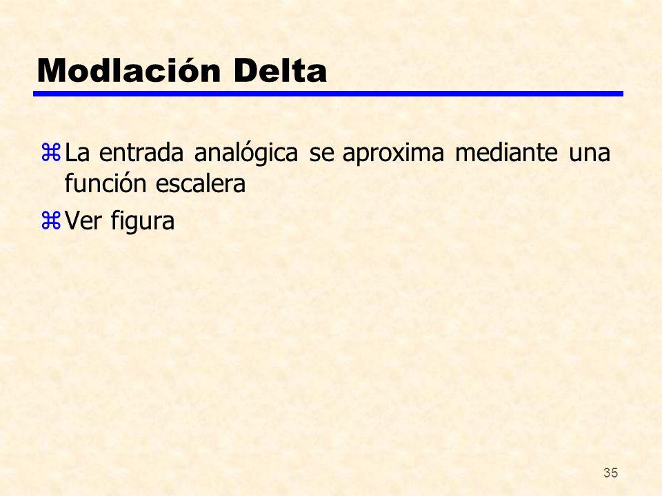 35 Modlación Delta zLa entrada analógica se aproxima mediante una función escalera zVer figura