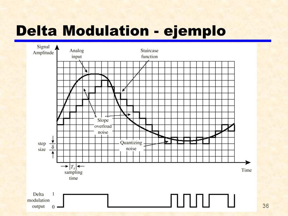 36 Delta Modulation - ejemplo
