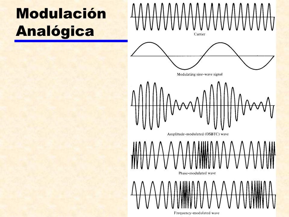 38 Modulación Analógica