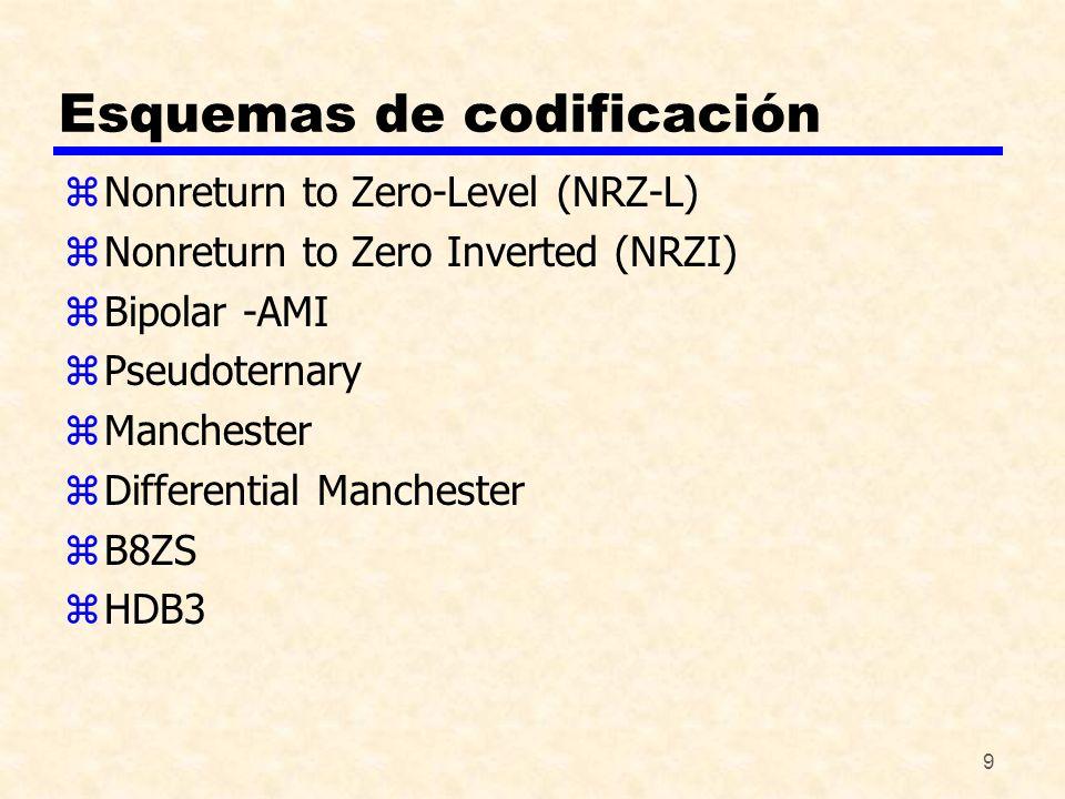 9 Esquemas de codificación zNonreturn to Zero-Level (NRZ-L) zNonreturn to Zero Inverted (NRZI) zBipolar -AMI zPseudoternary zManchester zDifferential