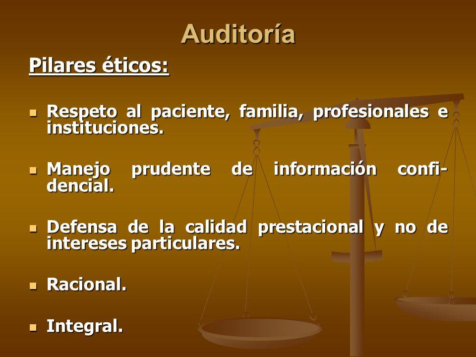 Auditoría Pilares éticos: Respeto al paciente, familia, profesionales e instituciones.