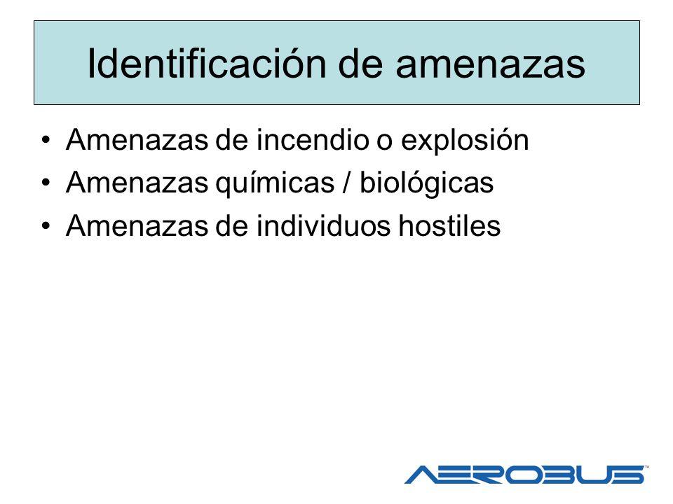 Identificación de amenazas Amenazas de incendio o explosión Amenazas químicas / biológicas Amenazas de individuos hostiles