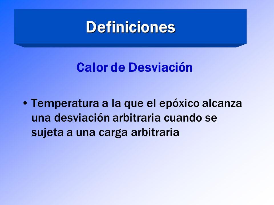 Definiciones Plastodeformación: La plastodeformación es la deformación del material (epóxico) causado por una carga a lo largo del tiempo La resistenc