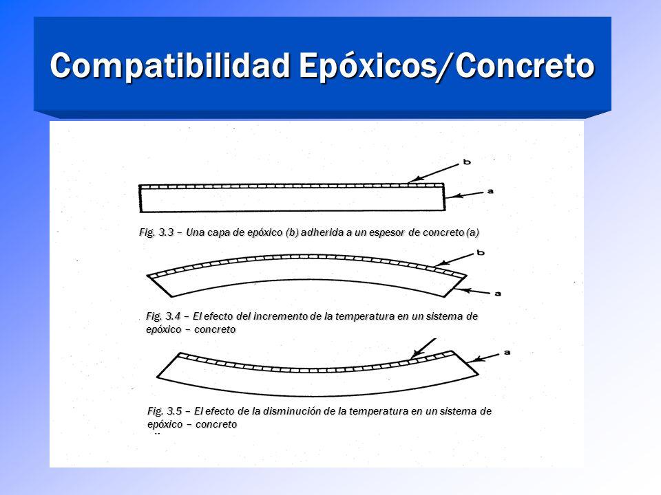Compatibilidad Epóxicos/Concreto Los Epóxicos y el Concreto no son Compatibles Diferencias en respuesta térmica, encogimiento y módulo son las princip