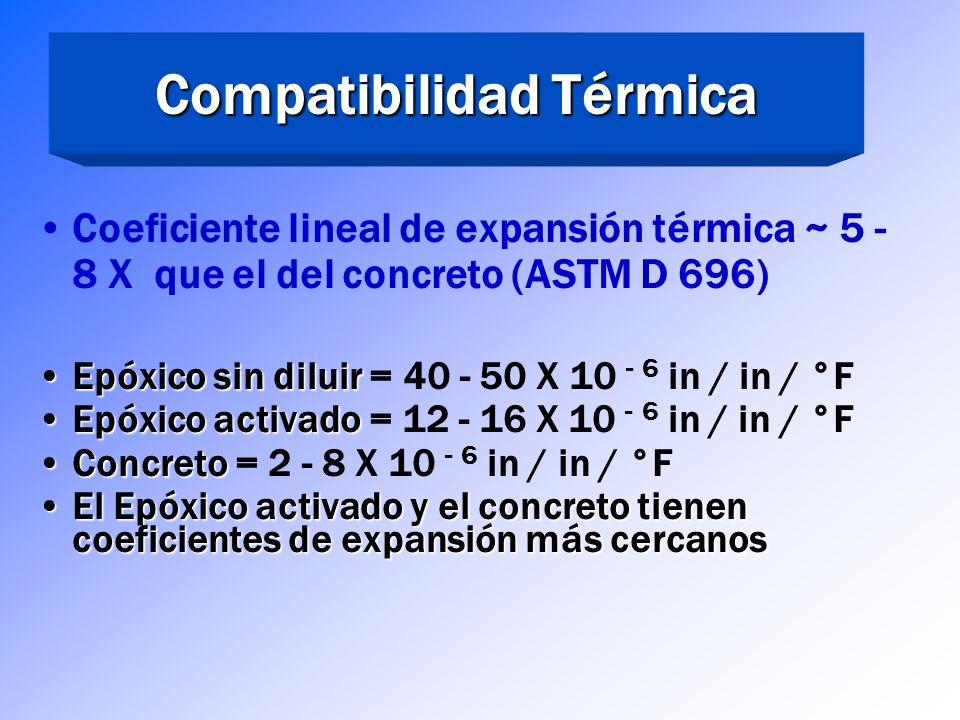 Fig. 3.6 – El efecto de cambios en la relación de agregados de arena – aglutinante en un sistema epóxico Relación de agregados– aglutinante Relación d